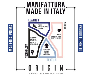 Fiera Milano Origin 2016